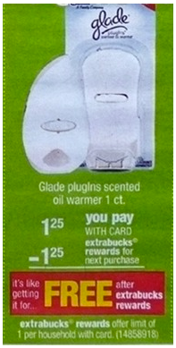 CVS Glade Moneymaker