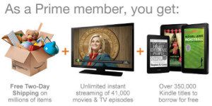 Amazon Prime Benefits and Why It's Worth It