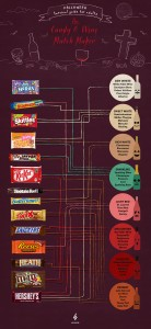 Wine and Candy pairing guide, I know lots of parents could use this!